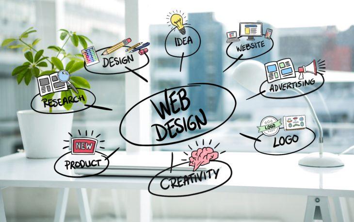 Serviciile de web design