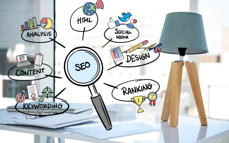 Sfaturi Search Engine Optimization (SEO)